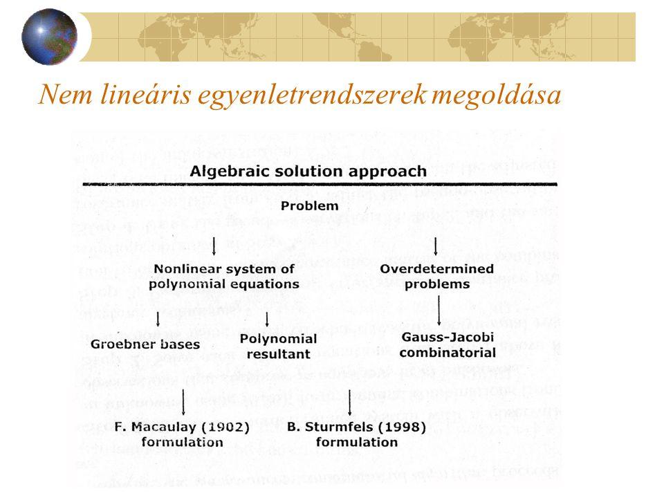 Nem lineáris egyenletrendszerek megoldása
