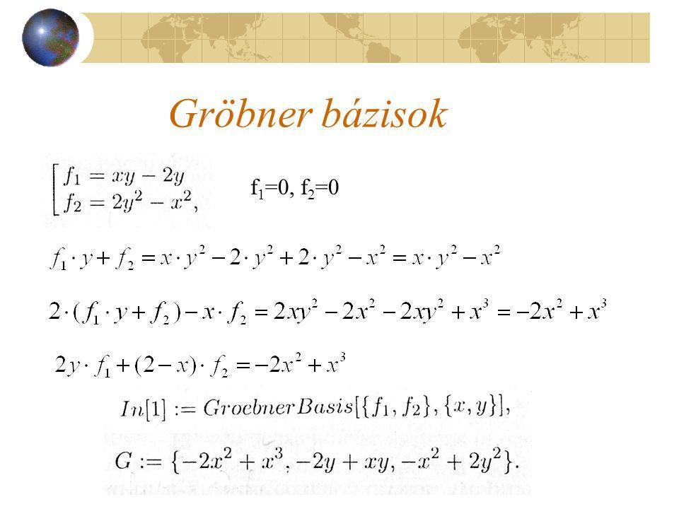 Gröbner bázisok f 1 =0, f 2 =0