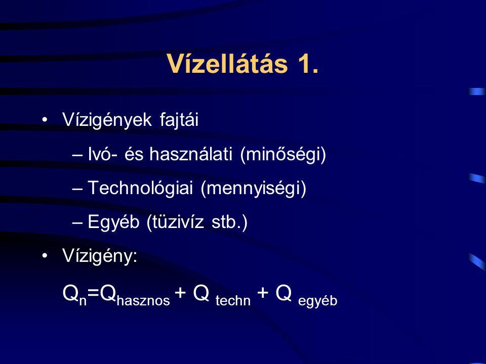 Vízellátás 1. Vízigények fajtái – Ivó- és használati (minőségi) – Technológiai (mennyiségi) – Egyéb (tüzivíz stb.) Vízigény: Q n =Q hasznos + Q techn