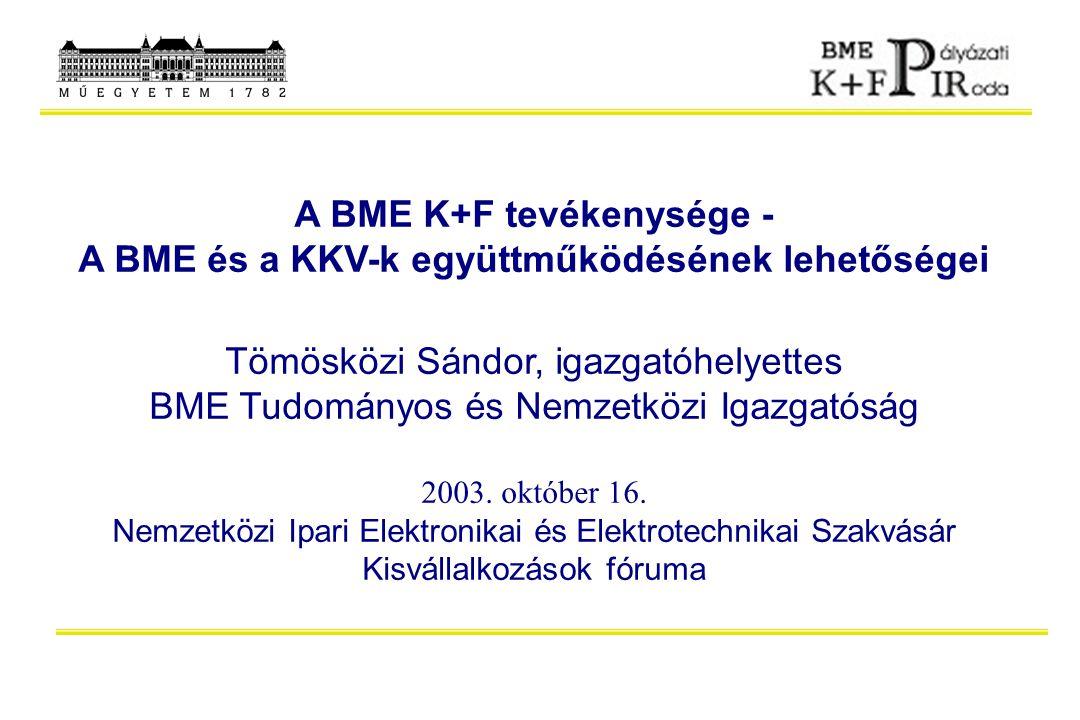 A BME K+F tevékenysége - A BME és a KKV-k együttműködésének lehetőségei Tömösközi Sándor, igazgatóhelyettes BME Tudományos és Nemzetközi Igazgatóság 2