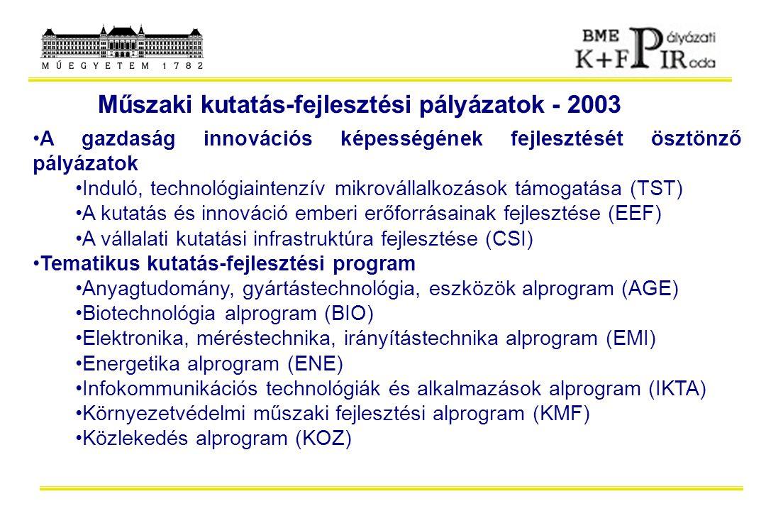Műszaki kutatás-fejlesztési pályázatok - 2003 A gazdaság innovációs képességének fejlesztését ösztönző pályázatok Induló, technológiaintenzív mikrovál