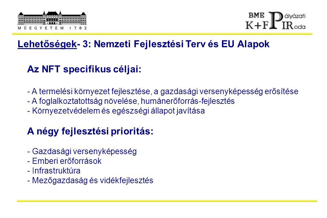 Lehetőségek- 3: Nemzeti Fejlesztési Terv és EU Alapok Az NFT specifikus céljai: - A termelési környezet fejlesztése, a gazdasági versenyképesség erősí