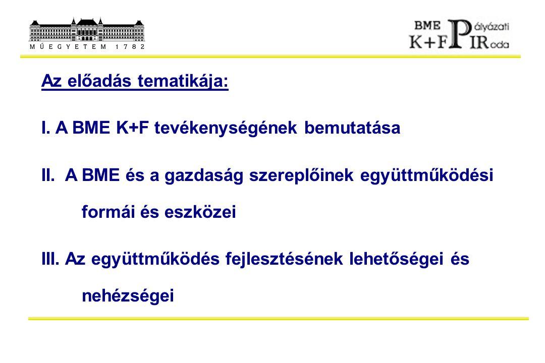 Az előadás tematikája: I. A BME K+F tevékenységének bemutatása II. A BME és a gazdaság szereplőinek együttműködési formái és eszközei III. Az együttmű