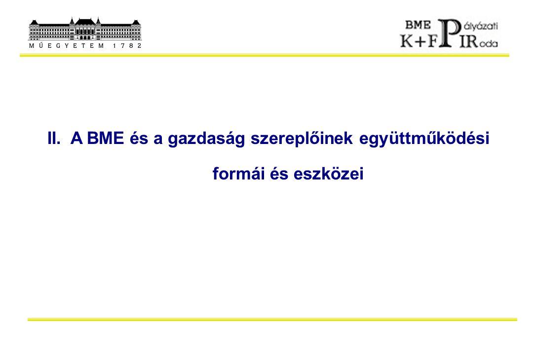 A BME K+F tevékenységének három alappillére: - Hazai és nemzetközi pályázati rendszerek (alap és alkalmazott kutatási pályázatok, ipari részvétellel tény: az alkalmazott kutatások támogatása kedvez a BME-nek) - KK- jellegű megbízások ( elsősorban kétoldalú K+F kapcsolatok tény: részaránya csökken, melynek okai…) - Tudományos műhelyek, doktori iskolák - Egyéb, mégpedig… (pl.