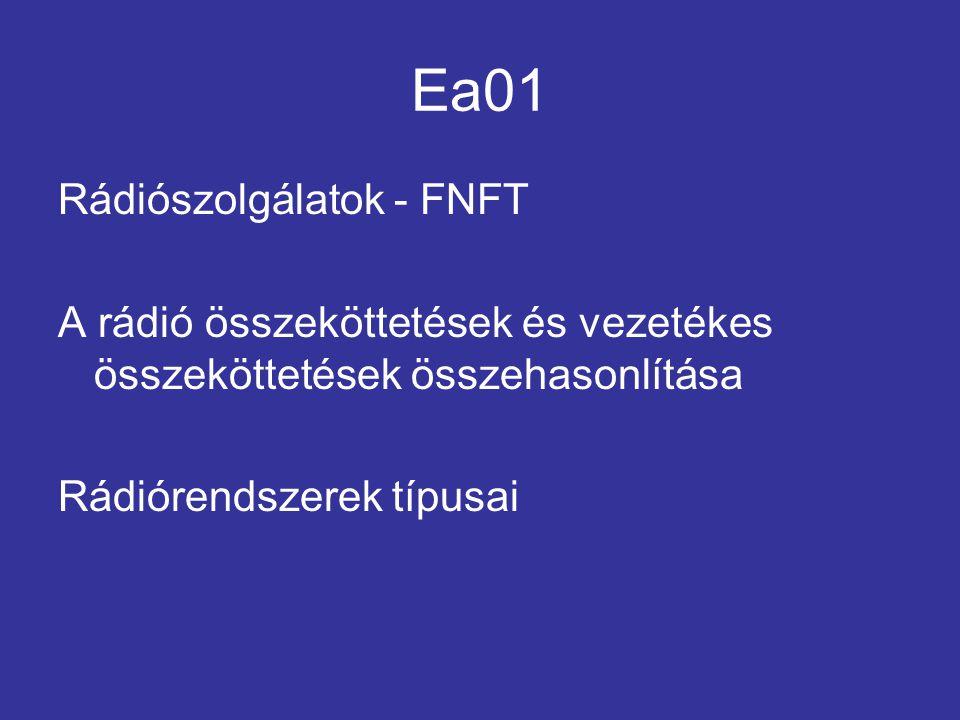 Ea01 Rádiószolgálatok - FNFT A rádió összeköttetések és vezetékes összeköttetések összehasonlítása Rádiórendszerek típusai