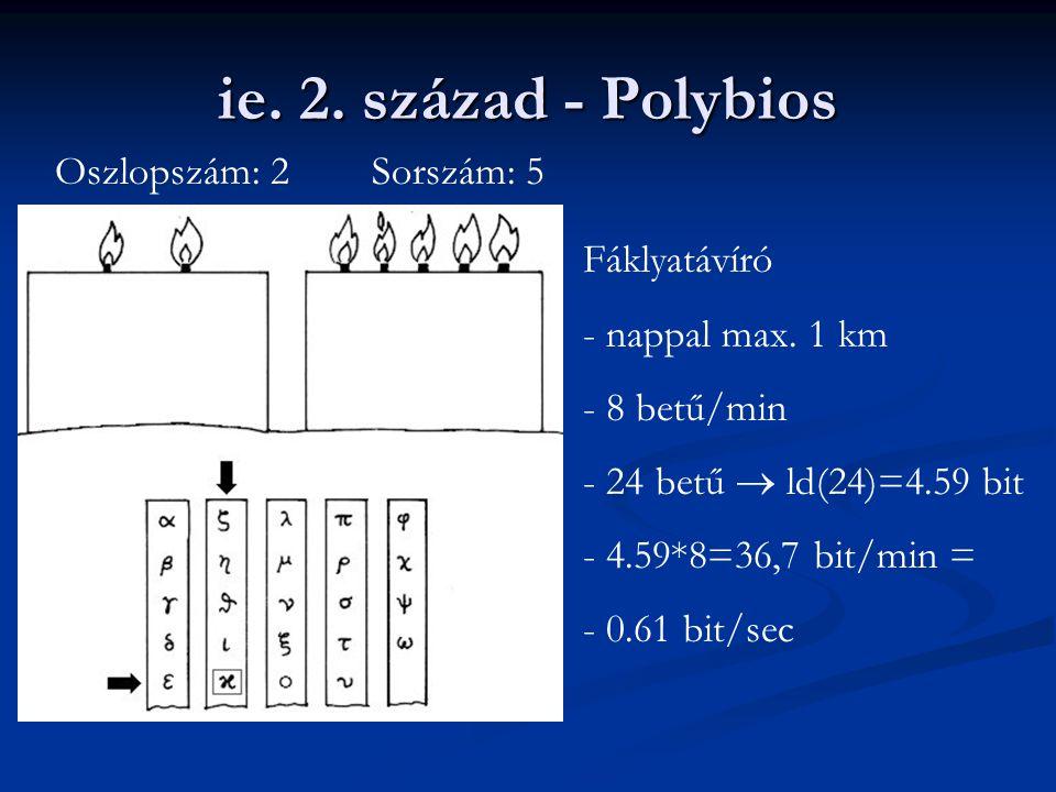 ie. 2. század - Polybios Oszlopszám: 2Sorszám: 5 Fáklyatávíró - nappal max.