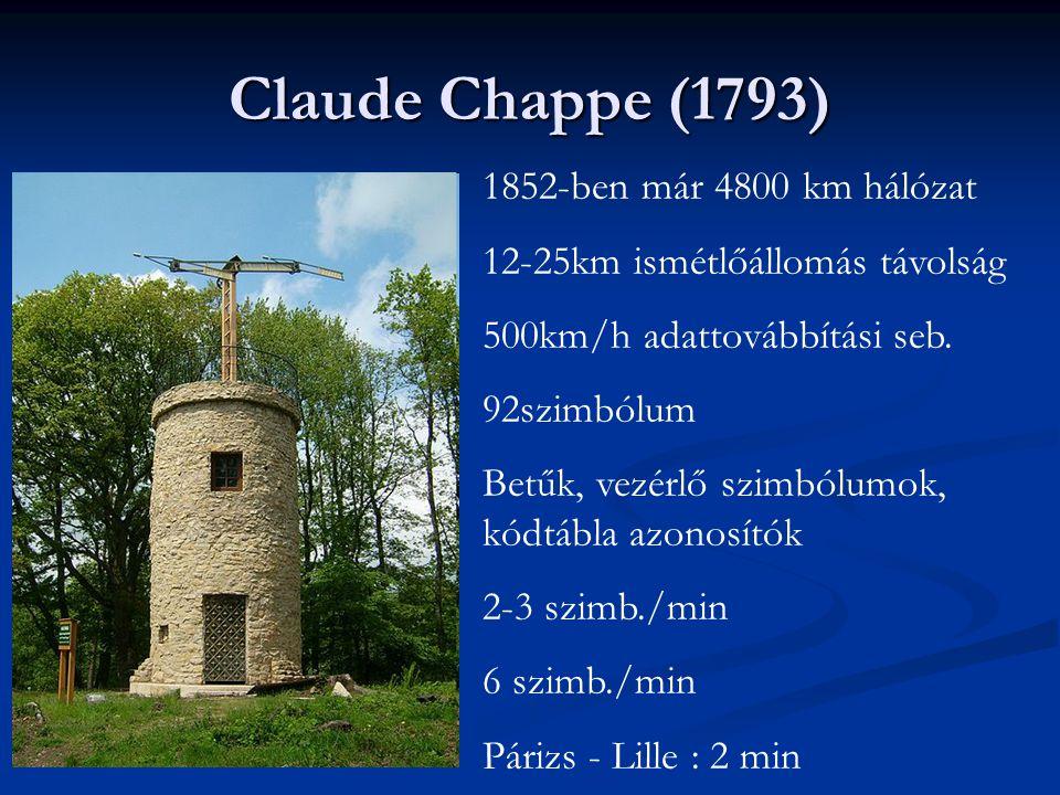 Claude Chappe (1793) 1852-ben már 4800 km hálózat 12-25km ismétlőállomás távolság 500km/h adattovábbítási seb.