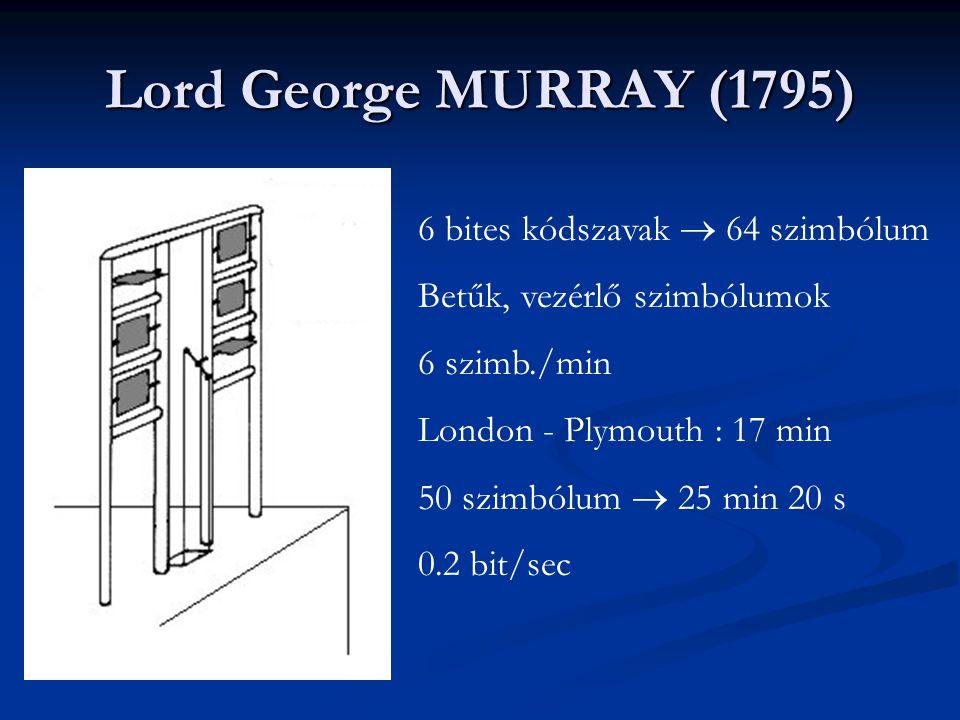 Lord George MURRAY (1795) 6 bites kódszavak  64 szimbólum Betűk, vezérlő szimbólumok 6 szimb./min London - Plymouth : 17 min 50 szimbólum  25 min 20 s 0.2 bit/sec