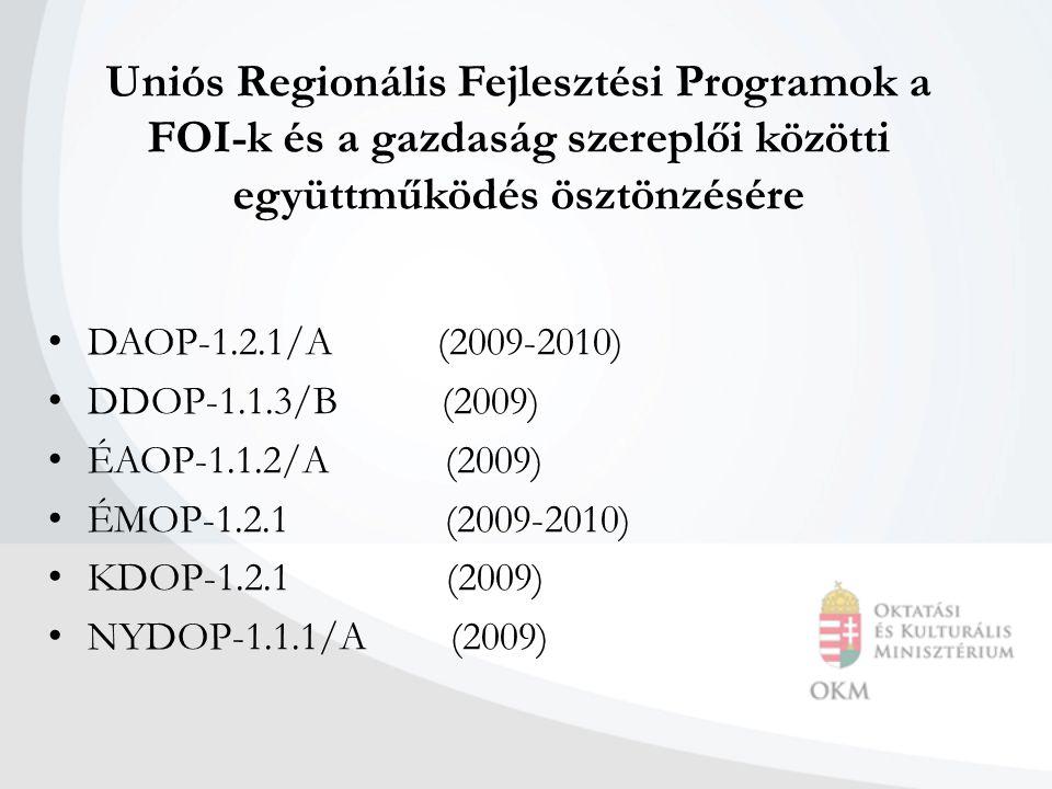 Uniós Regionális Fejlesztési Programok a FOI-k és a gazdaság szereplői közötti együttműködés ösztönzésére DAOP-1.2.1/A (2009-2010) DDOP-1.1.3/B (2009) ÉAOP-1.1.2/A (2009) ÉMOP-1.2.1 (2009-2010) KDOP-1.2.1 (2009) NYDOP-1.1.1/A (2009)