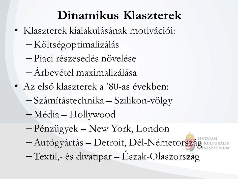 Dinamikus Klaszterek Klaszterek kialakulásának motivációi: – Költségoptimalizálás – Piaci részesedés növelése – Árbevétel maximalizálása Az első klaszterek a '80-as években: – Számítástechnika – Szilikon-völgy – Média – Hollywood – Pénzügyek – New York, London – Autógyártás – Detroit, Dél-Németország – Textil,- és divatipar – Észak-Olaszország
