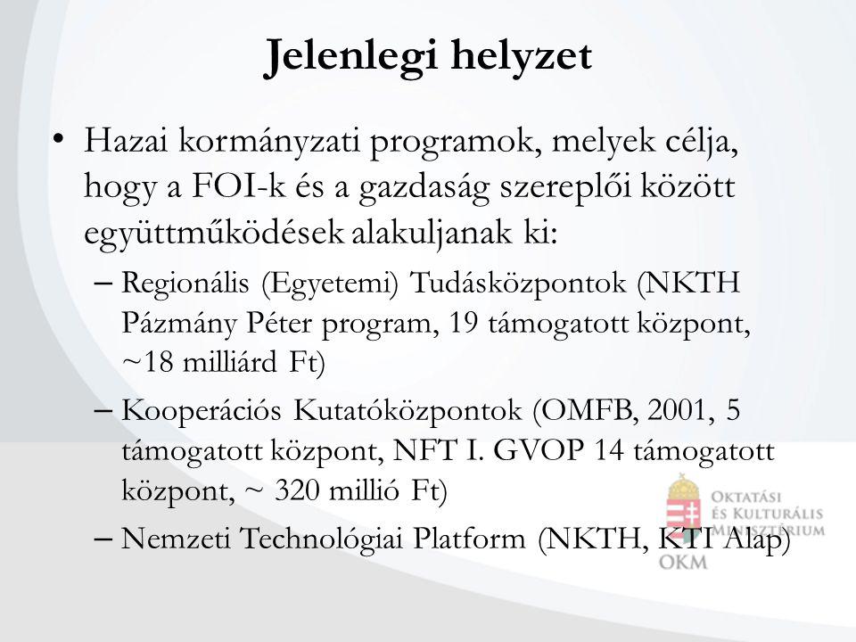 Jelenlegi helyzet Hazai kormányzati programok, melyek célja, hogy a FOI-k és a gazdaság szereplői között együttműködések alakuljanak ki: – Regionális (Egyetemi) Tudásközpontok (NKTH Pázmány Péter program, 19 támogatott központ, ~18 milliárd Ft) – Kooperációs Kutatóközpontok (OMFB, 2001, 5 támogatott központ, NFT I.