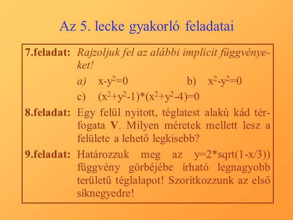 Az 5. lecke gyakorló feladatai 7.feladat:Rajzoljuk fel az alábbi implicit függvénye- ket! a)x-y 2 =0b)x 2 -y 2 =0 c)(x 2 +y 2 -1)*(x 2 +y 2 -4)=0 8.fe