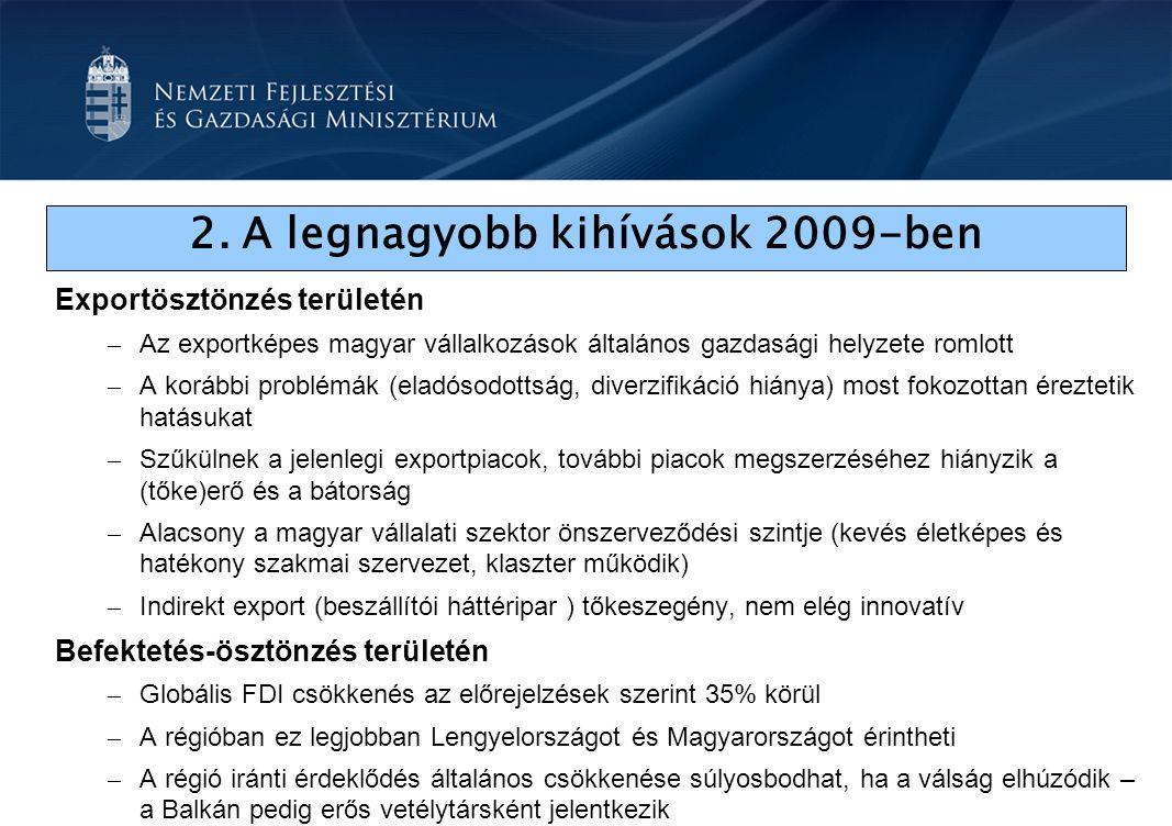 Exportösztönzés területén – Az exportképes magyar vállalkozások általános gazdasági helyzete romlott – A korábbi problémák (eladósodottság, diverzifikáció hiánya) most fokozottan éreztetik hatásukat – Szűkülnek a jelenlegi exportpiacok, további piacok megszerzéséhez hiányzik a (tőke)erő és a bátorság – Alacsony a magyar vállalati szektor önszerveződési szintje (kevés életképes és hatékony szakmai szervezet, klaszter működik) – Indirekt export (beszállítói háttéripar ) tőkeszegény, nem elég innovatív Befektetés-ösztönzés területén – Globális FDI csökkenés az előrejelzések szerint 35% körül – A régióban ez legjobban Lengyelországot és Magyarországot érintheti – A régió iránti érdeklődés általános csökkenése súlyosbodhat, ha a válság elhúzódik – a Balkán pedig erős vetélytársként jelentkezik 2.A legnagyobb kihívások 2009-ben