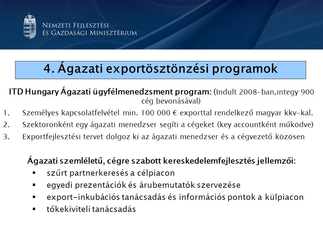 ITD Hungary Ágazati ügyfélmenedzsment program: ( Indult 2008-ban,integy 900 cég bevonásával) 1.Személyes kapcsolatfelvétel min.