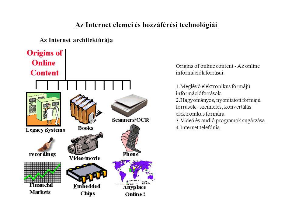 Az Internet elemei és hozzáférési technológiái Az Internet architektúrája Origins of online content - Az online információk forrásai. 1.Meglévő elektr