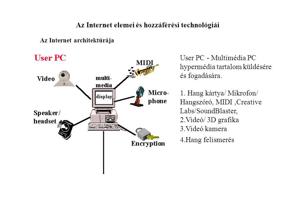 Az Internet elemei és hozzáférési technológiái Az Internet architektúrája Felhasználó kommunikációs készülék – A felhasználó PC-jét a Local Loop - hoz csatlakoztatja 1.Telefon vonal - Analóg Modem (v.90=56K) 2.Telefon vonal -ISDN(128K) 3.Telefon vonal - DSL (6 MB) 4.Kábel modem (27 MB) 5.Elektromos kábel (1 MB) 6.Műhold (400 Kb) DirecPC 7.LAN 8.Routerek 9.Tűzfalak User services – Sok vállalat kínál dolgozóinak DNS, Email, Usenet szolgáltatást