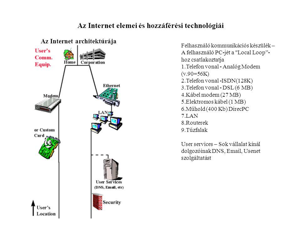 Az Internet elemei és hozzáférési technológiái Az Internet architektúrája Local Loop Carrier - A felhasználót az ISP Point of Presence-szel összekötő 1.Távközlő vonalak 2.Kábelek 3.Műholdak - DirecPC.