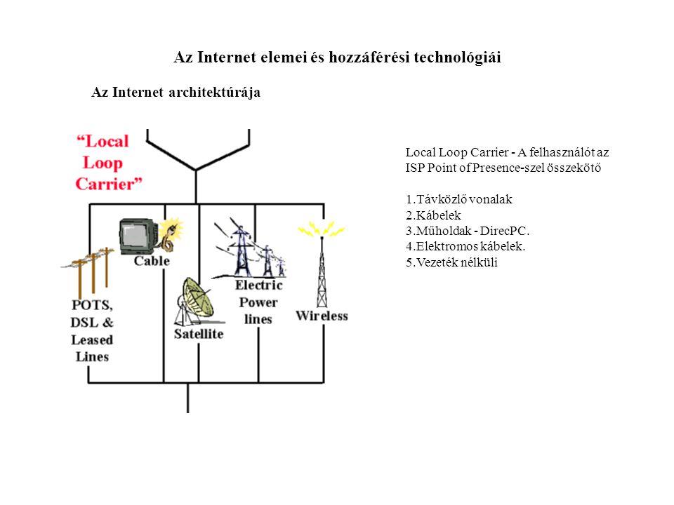 Az Internet elemei és hozzáférési technológiái Az Internet architektúrája Local Loop Carrier - A felhasználót az ISP Point of Presence-szel összekötő