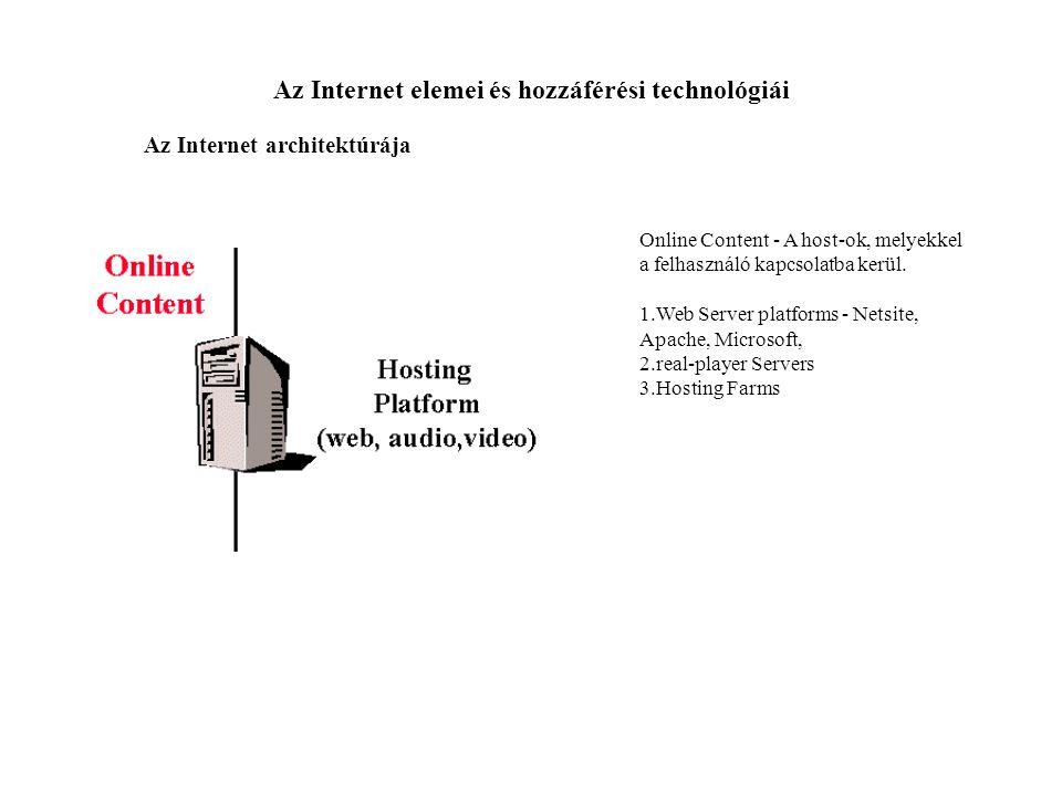 Az Internet elemei és hozzáférési technológiái Az Internet architektúrája Online Content - A host-ok, melyekkel a felhasználó kapcsolatba kerül. 1.Web