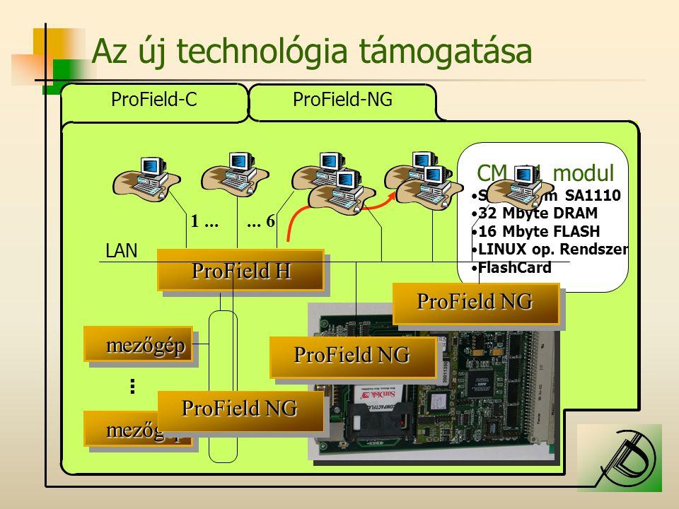 Az új technológia támogatása ProField-CProField-NG 1......