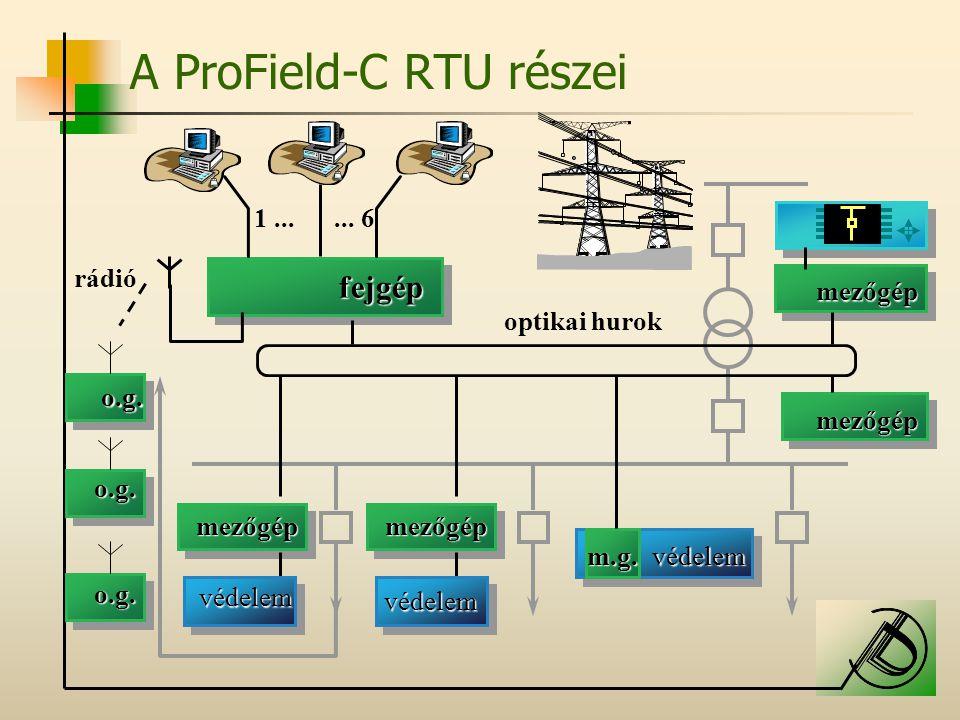 A ProField-C RTU részei fejgép 1......6 mezőgép optikai hurok mezőgépmezőgépmezőgép o.g.