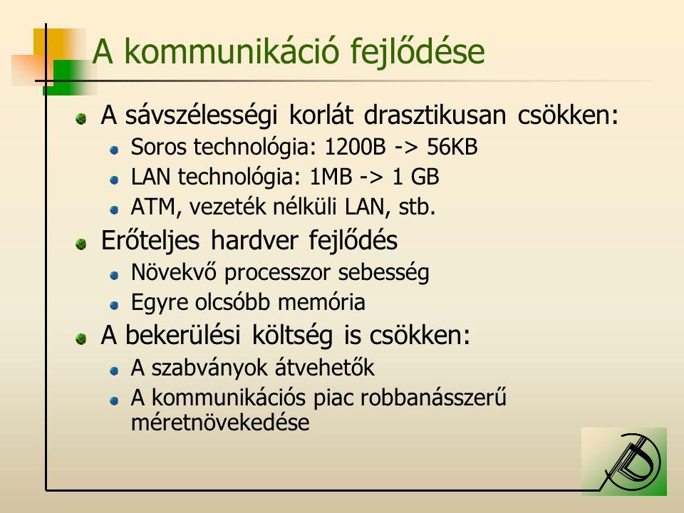A kommunikáció fejlődése A sávszélességi korlát drasztikusan csökken: Soros technológia: 1200B -> 56KB LAN technológia: 1MB -> 1 GB ATM, vezeték nélküli LAN, stb.