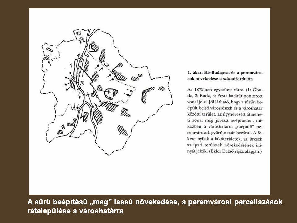 """""""Kis-Budaoest és a peremvárosok beépítettsége 1930-ban"""