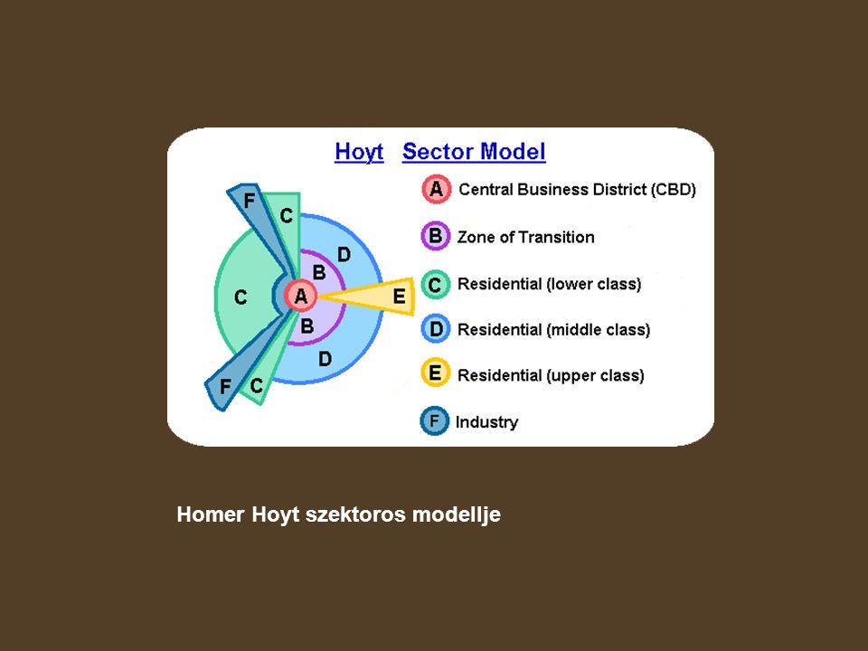 Homer Hoyt szektoros modellje