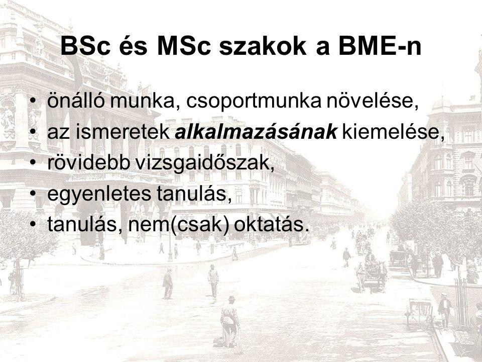 BSc és MSc szakok a BME-n önálló munka, csoportmunka növelése, az ismeretek alkalmazásának kiemelése, rövidebb vizsgaidőszak, egyenletes tanulás, tanulás, nem(csak) oktatás.