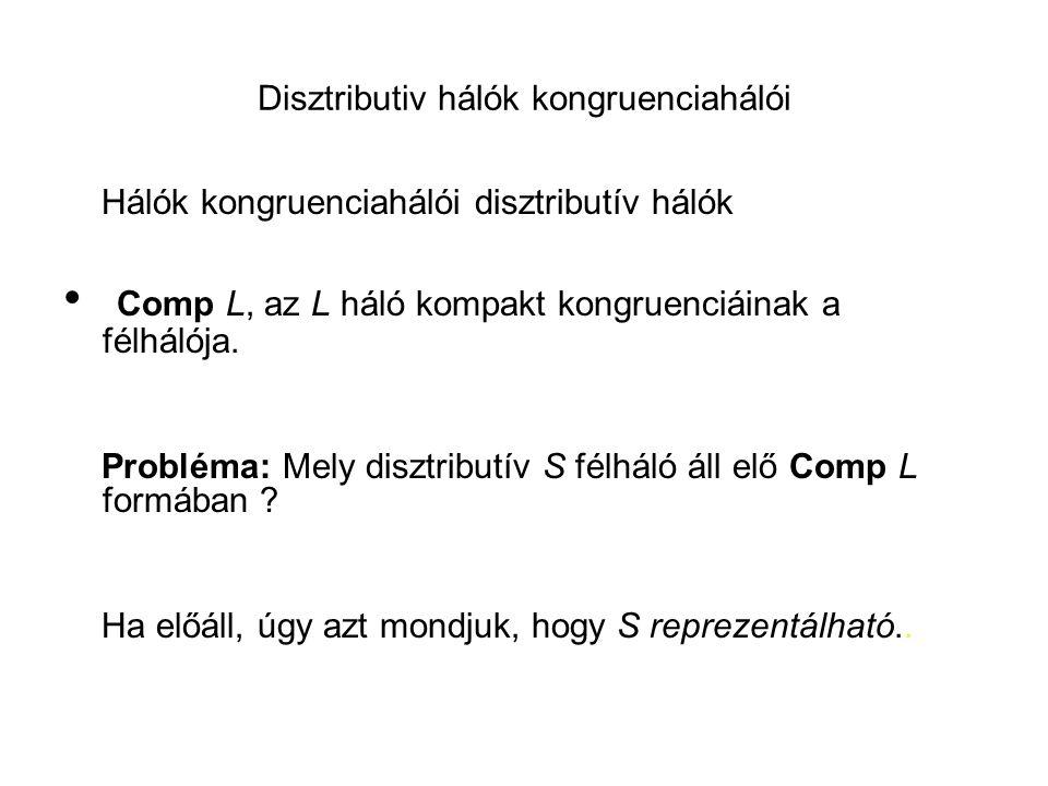 Disztributiv hálók kongruenciahálói Hálók kongruenciahálói disztributív hálók Comp L, az L háló kompakt kongruenciáinak a félhálója.