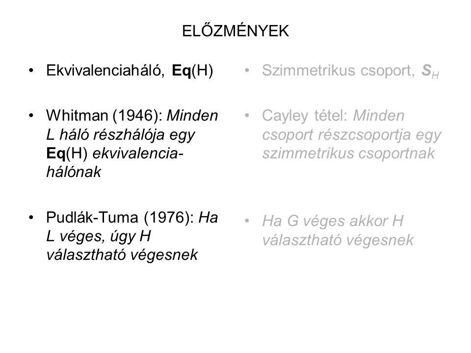ELŐZMÉNYEK Ekvivalenciaháló, Eq(H) Whitman (1946): Minden L háló részhálója egy Eq(H) ekvivalencia- hálónak Pudlák-Tuma (1976): Ha L véges, úgy H választható végesnek Szimmetrikus csoport, S H Cayley tétel: Minden csoport részcsoportja egy szimmetrikus csoportnak Ha G véges akkor H választható végesnek