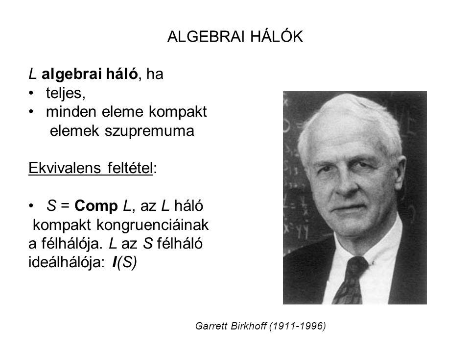 1963.az Acta-ban: Characterizations of congruence lattices of abstract algebras, Acta Sci.