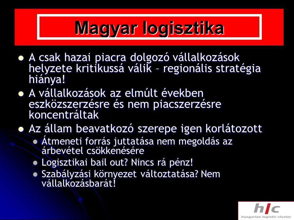 Magyar logisztika A csak hazai piacra dolgozó vállalkozások helyzete kritikussá válik – regionális stratégia hiánya! A csak hazai piacra dolgozó válla