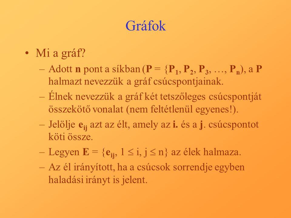 Gráfok Mi a gráf? –A G = {P, E} halmazt gráfnak nevezzük. Példa gráfra: