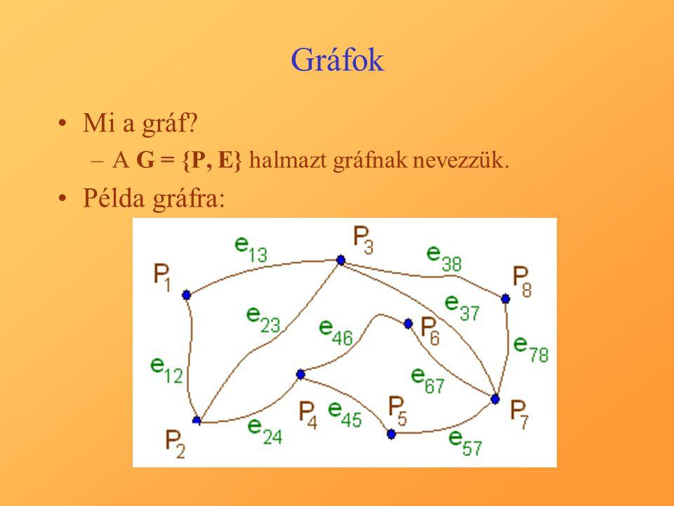 Gráfok Mi a gráf –A G = {P, E} halmazt gráfnak nevezzük. Példa gráfra: