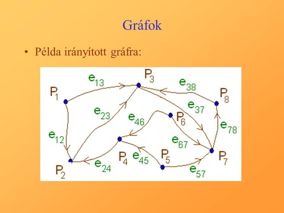 Gráfok Útvonal két pont, P 1 és P 7 között (irányítás nélküli gráfban):