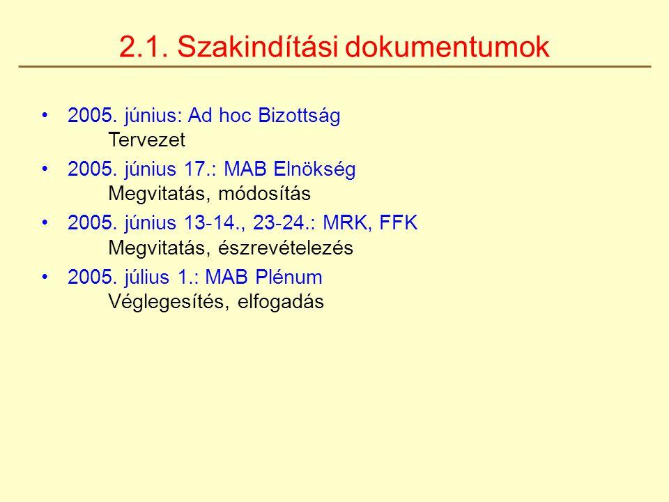 2005. június: Ad hoc Bizottság Tervezet 2005. június 17.: MAB Elnökség Megvitatás, módosítás 2005. június 13-14., 23-24.: MRK, FFK Megvitatás, észrevé