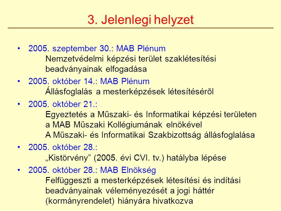 2005. szeptember 30.: MAB Plénum Nemzetvédelmi képzési terület szaklétesítési beadványainak elfogadása 2005. október 14.: MAB Plénum Állásfoglalás a m