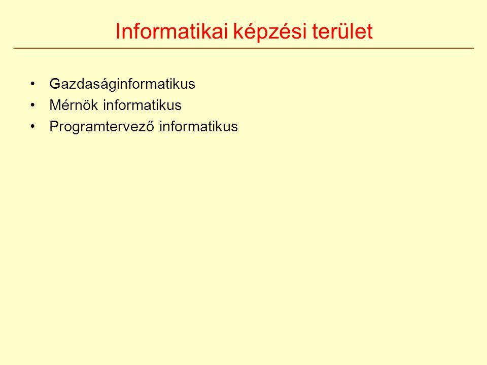 Gazdaságinformatikus Mérnök informatikus Programtervező informatikus Informatikai képzési terület