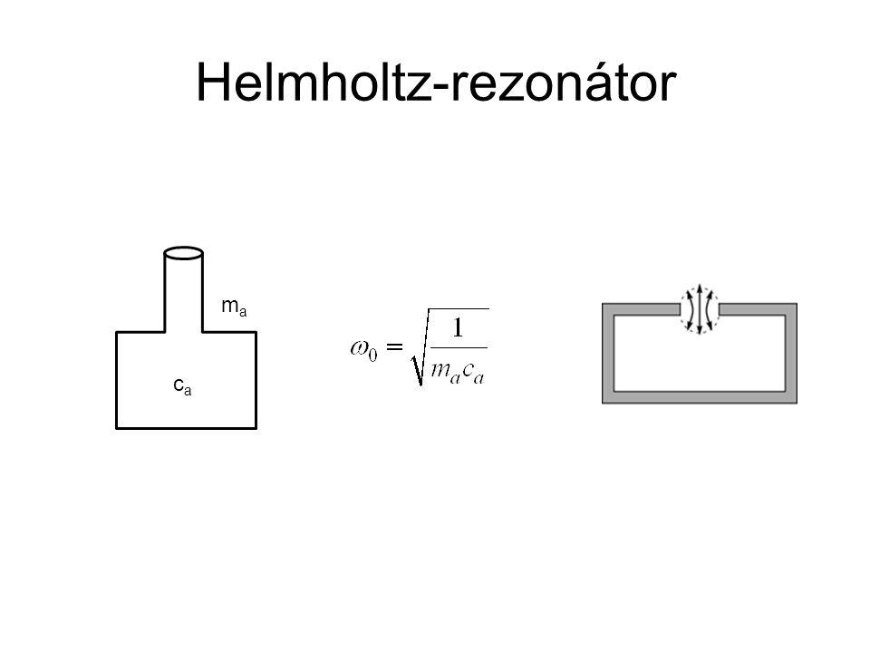 Helmholtz-rezonátor mama caca