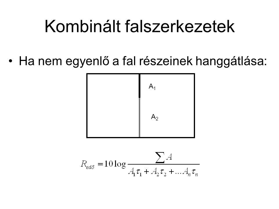 Kombinált falszerkezetek Ha nem egyenlő a fal részeinek hanggátlása: A1A1 A2A2
