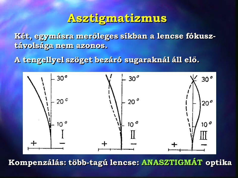 Asztigmatizmus Két, egymásra merőleges síkban a lencse fókusz- távolsága nem azonos. A tengellyel szöget bezáró sugaraknál áll elő. Két, egymásra merő