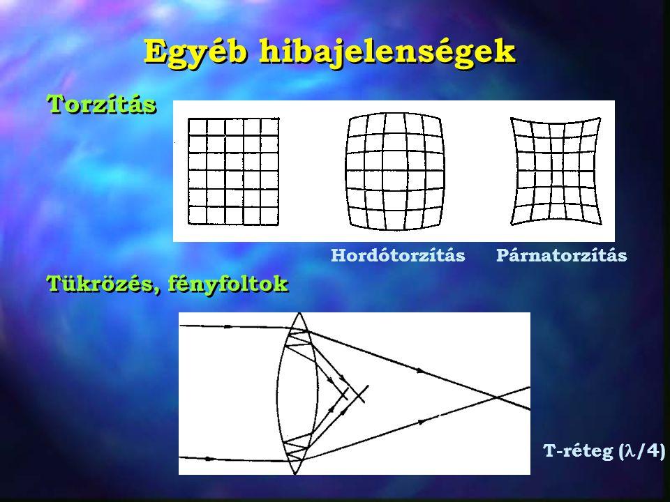 Egyéb hibajelenségek Torzítás Hordótorzítás Párnatorzítás Tükrözés, fényfoltok T-réteg ( /4)