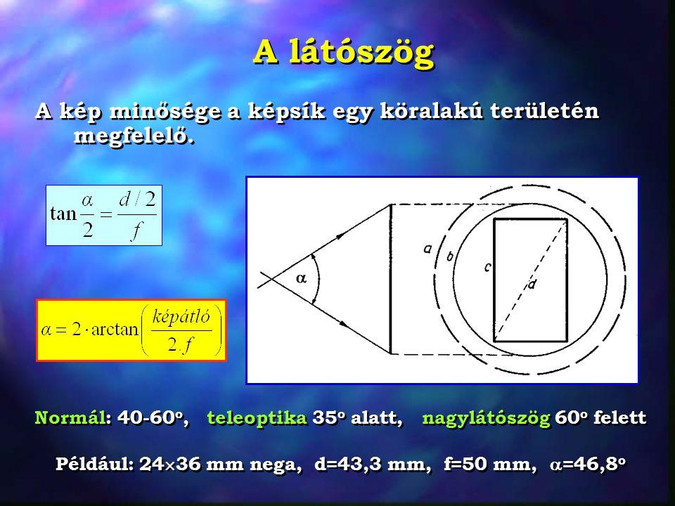 A látószög A kép minősége a képsík egy köralakú területén megfelelő. Normál: 40-60 o, teleoptika 35 o alatt, nagylátószög 60 o felett Például: 24  36