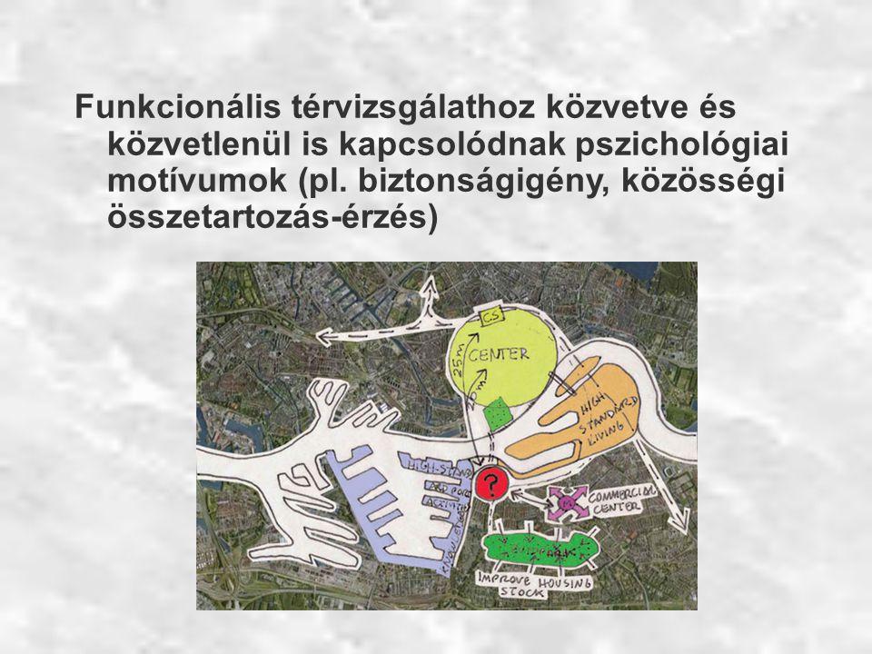 Funkcionális térvizsgálathoz közvetve és közvetlenül is kapcsolódnak pszichológiai motívumok (pl.