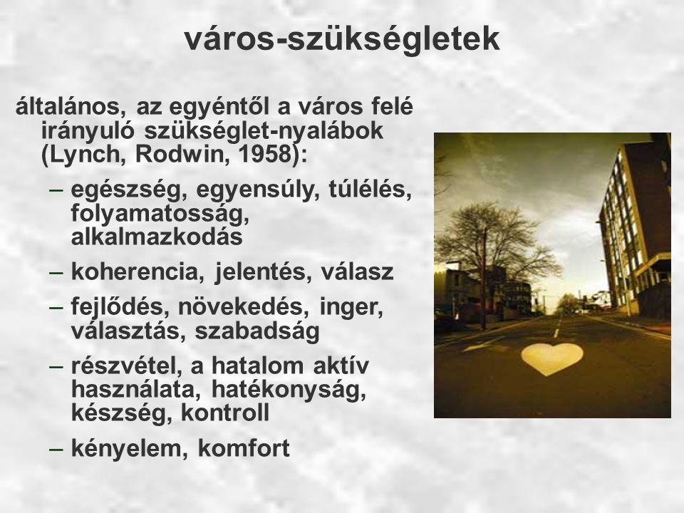 város-szükségletek hat alapvető szükséglet (Zeisel, 1981): – biztonságigény – tájékozódási szükséglet – privát szféra igénye – társas interakció szükséglet – kényelem-igény – identitás-szükséglet