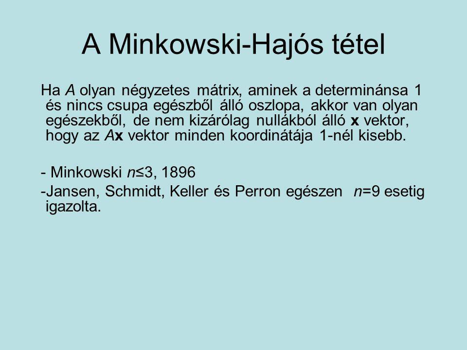 A Minkowski-Hajós tétel Ha A olyan négyzetes mátrix, aminek a determinánsa 1 és nincs csupa egészből álló oszlopa, akkor van olyan egészekből, de nem kizárólag nullákból álló x vektor, hogy az Ax vektor minden koordinátája 1-nél kisebb.
