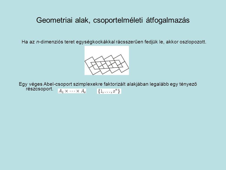Geometriai alak, csoportelméleti átfogalmazás Ha az n-dimenziós teret egységkockákkal rácsszerűen fedjük le, akkor oszlopozott. Egy véges Abel-csoport