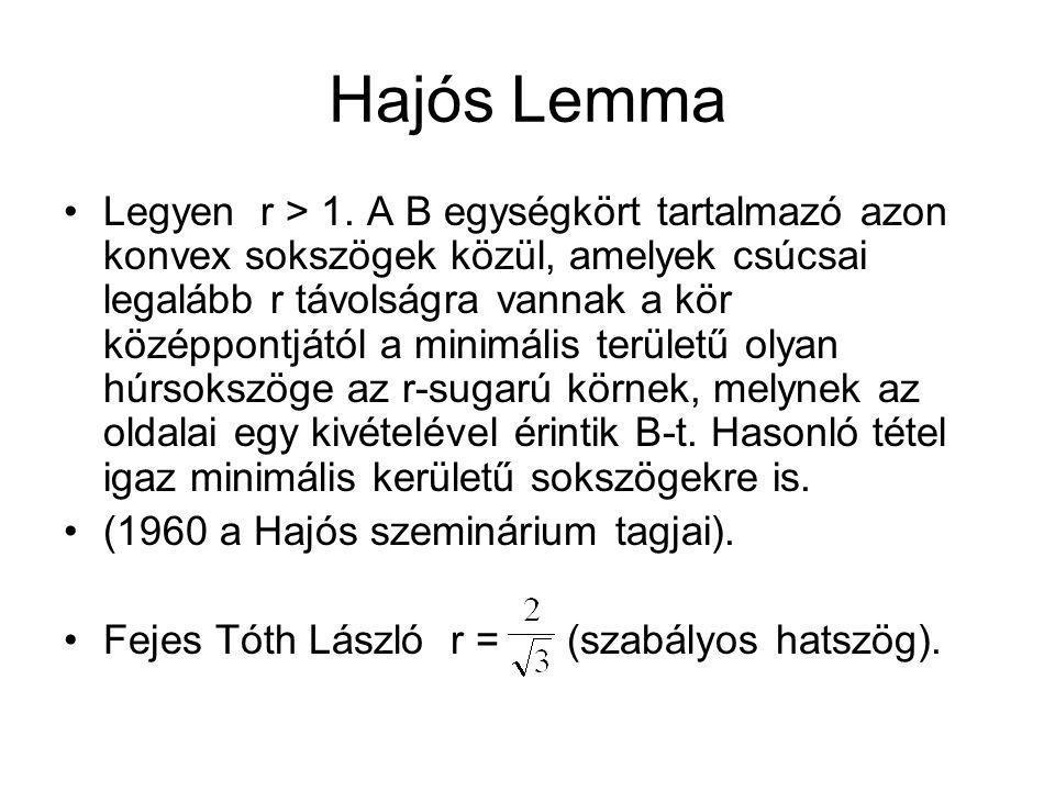 Hajós Lemma Legyen r > 1. A B egységkört tartalmazó azon konvex sokszögek közül, amelyek csúcsai legalább r távolságra vannak a kör középpontjától a m