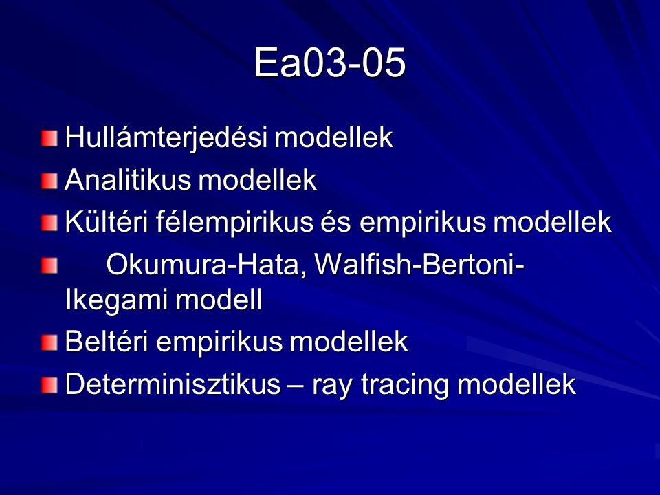 Ea03-05 Hullámterjedési modellek Analitikus modellek Kültéri félempirikus és empirikus modellek Okumura-Hata, Walfish-Bertoni- Ikegami modell Beltéri empirikus modellek Determinisztikus – ray tracing modellek
